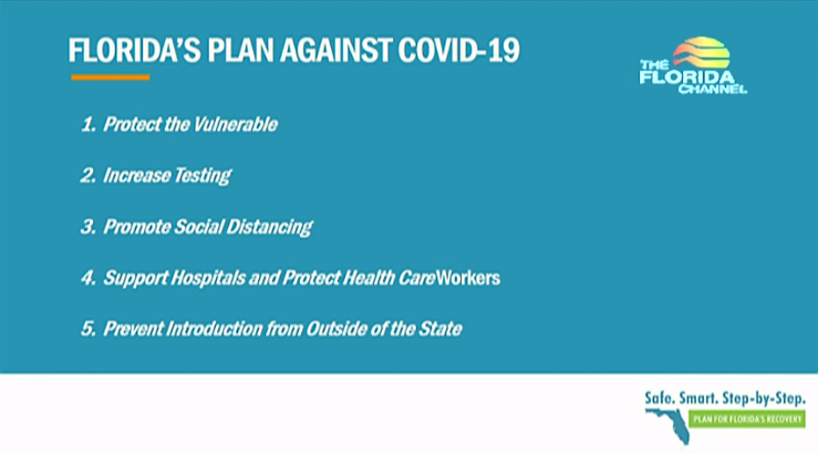 Planos contra Covid para a Florida